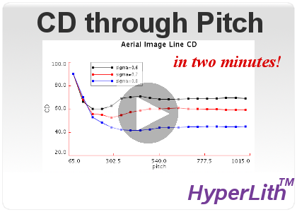 CDthroughPitchGraphicBox